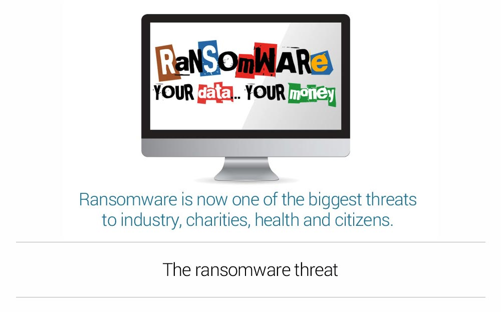 image: The ransomware threat
